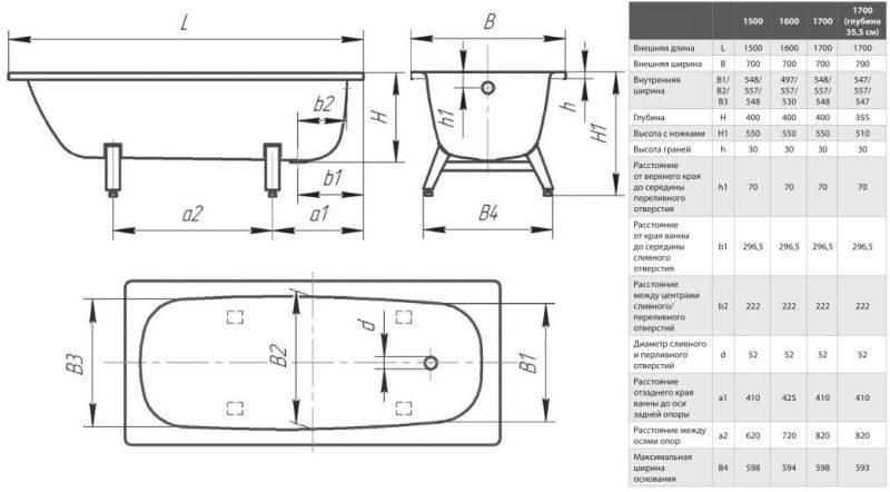 Полимерная ванна reimar отзывы